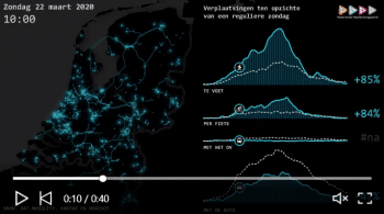 Travel data shows surge in walking and cycling in Netherlands