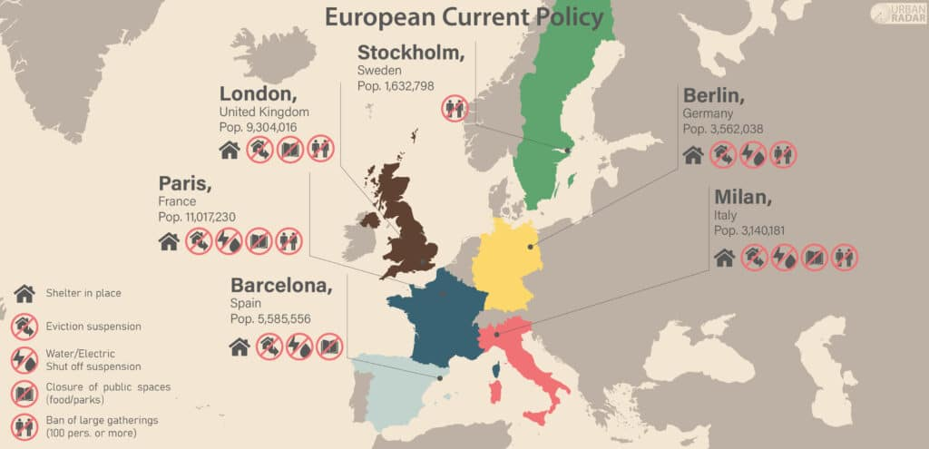 Transportation trends in the first weeks of lockdown: A look at European cities