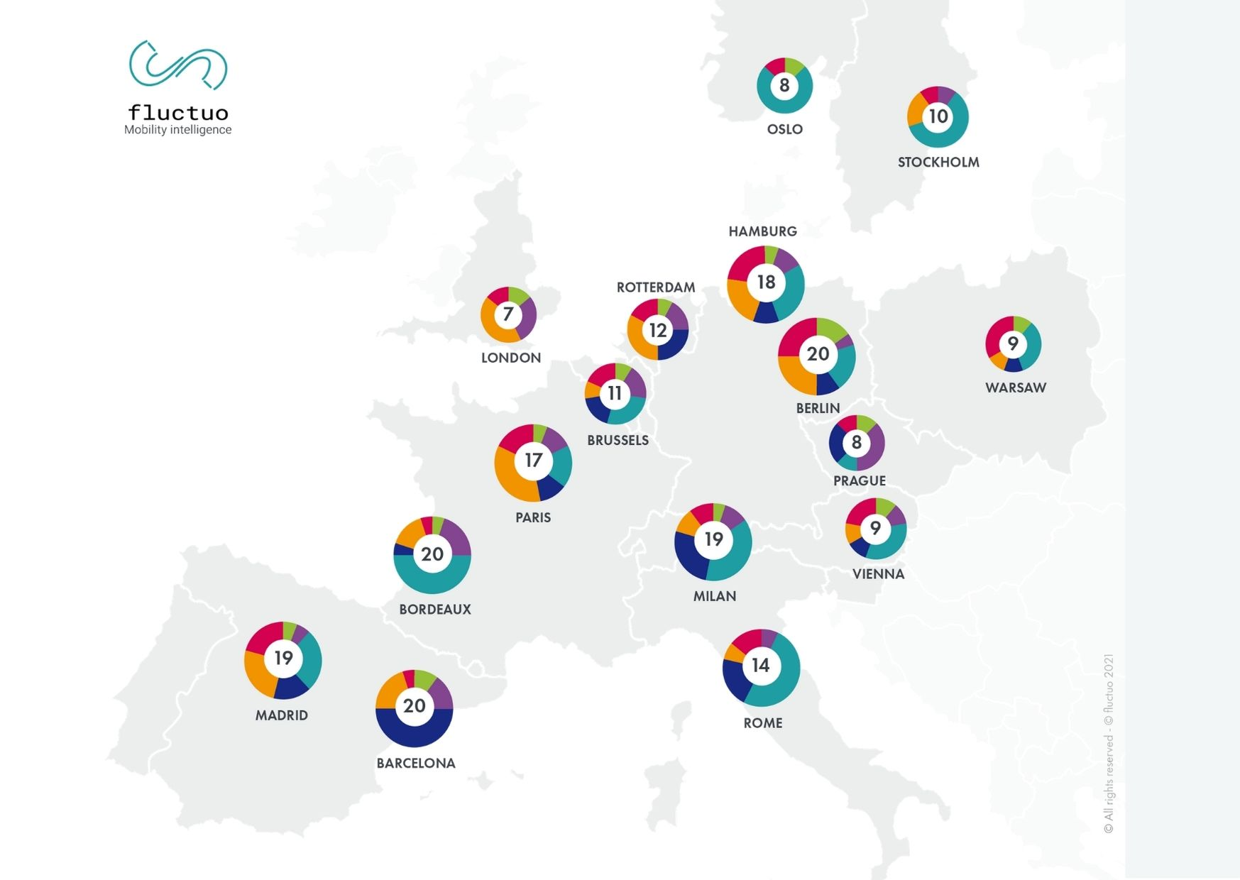New report provides snapshot of shared mobility industry in Europe